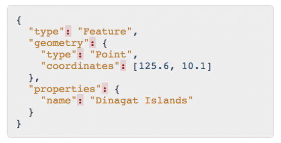 An example of geoJSON