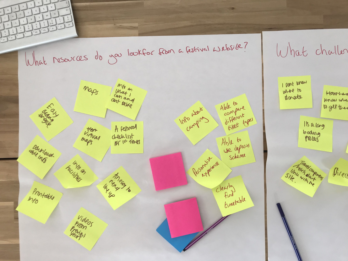 Workshop questions with post-it notes - work experience