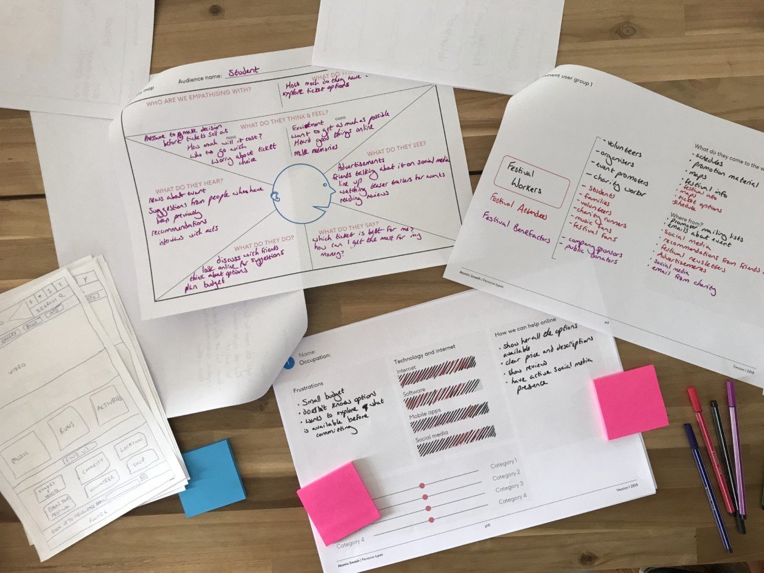 Empathy mapping and persona generation - work experience